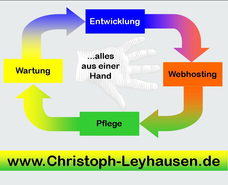 Christoph Leyhausen